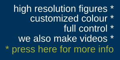 high resolution figures customized colours full control videos pdf svg